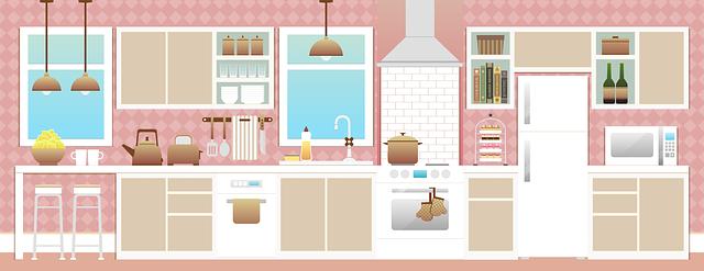Schéma moderní kuchyně